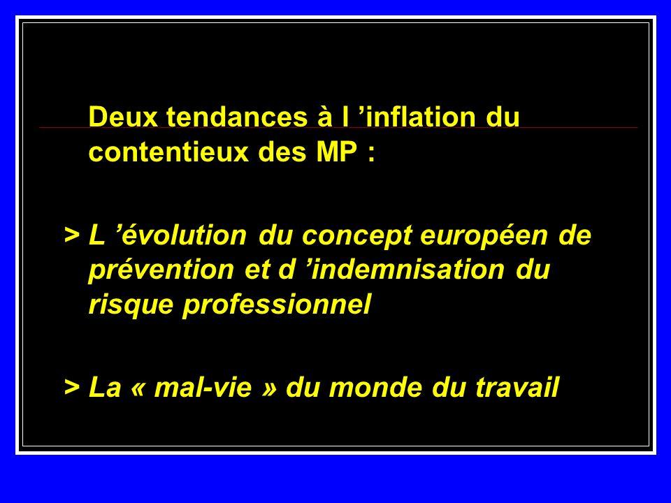 Deux tendances à l 'inflation du contentieux des MP :