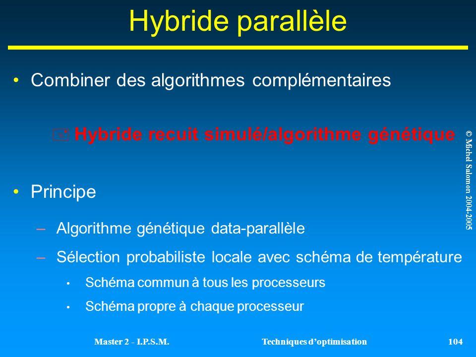  Hybride recuit simulé/algorithme génétique