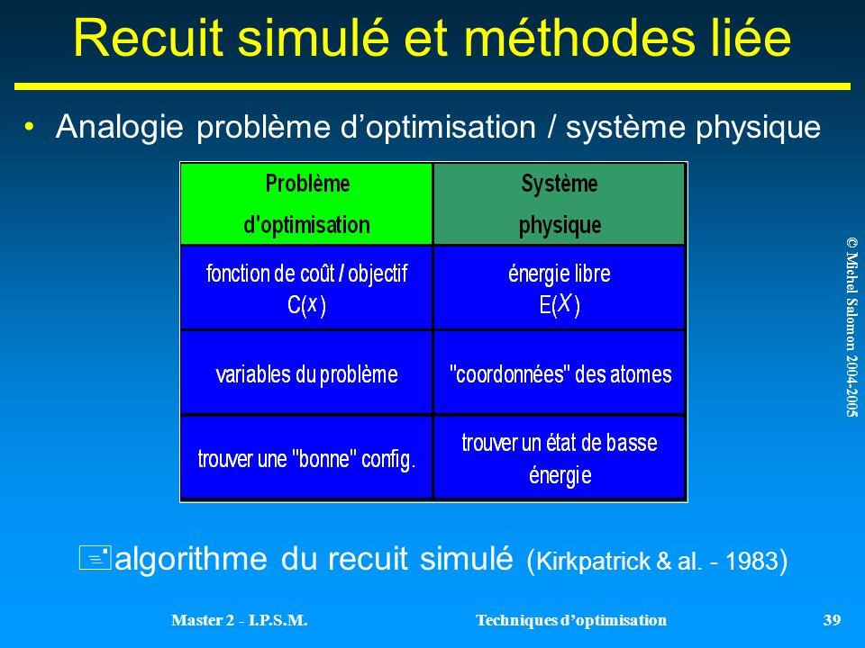Recuit simulé et méthodes liée