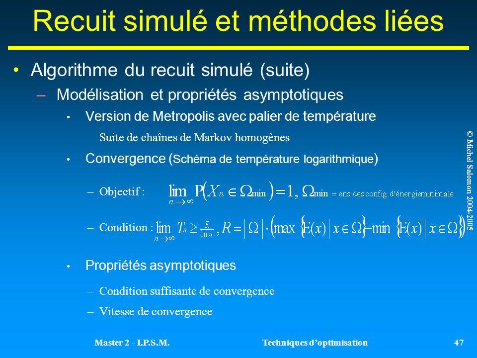 Recuit simulé et méthodes liées