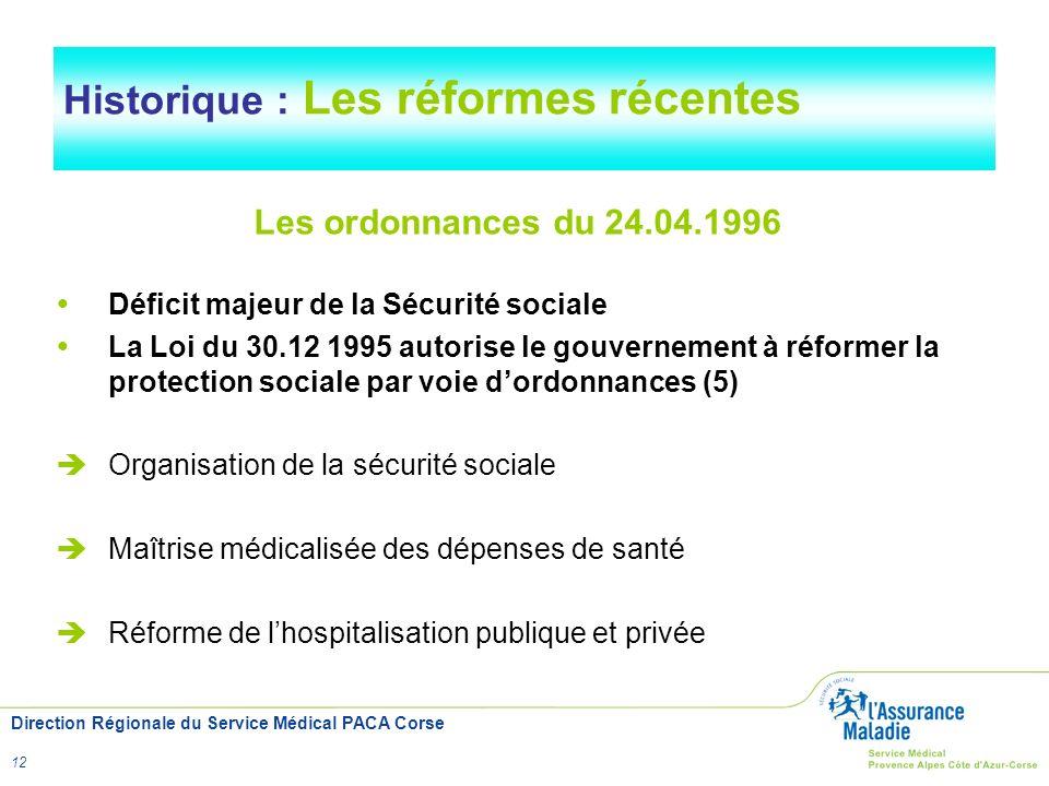 Historique : Les réformes récentes