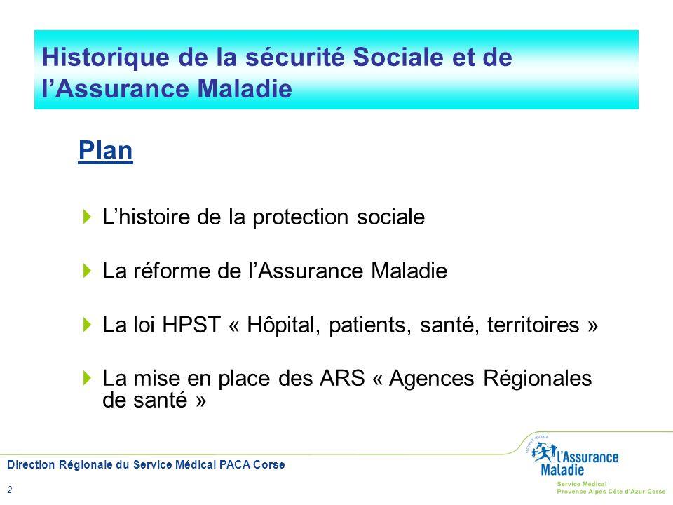 Historique de la sécurité Sociale et de l'Assurance Maladie