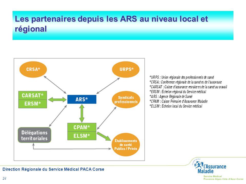 Les partenaires depuis les ARS au niveau local et régional