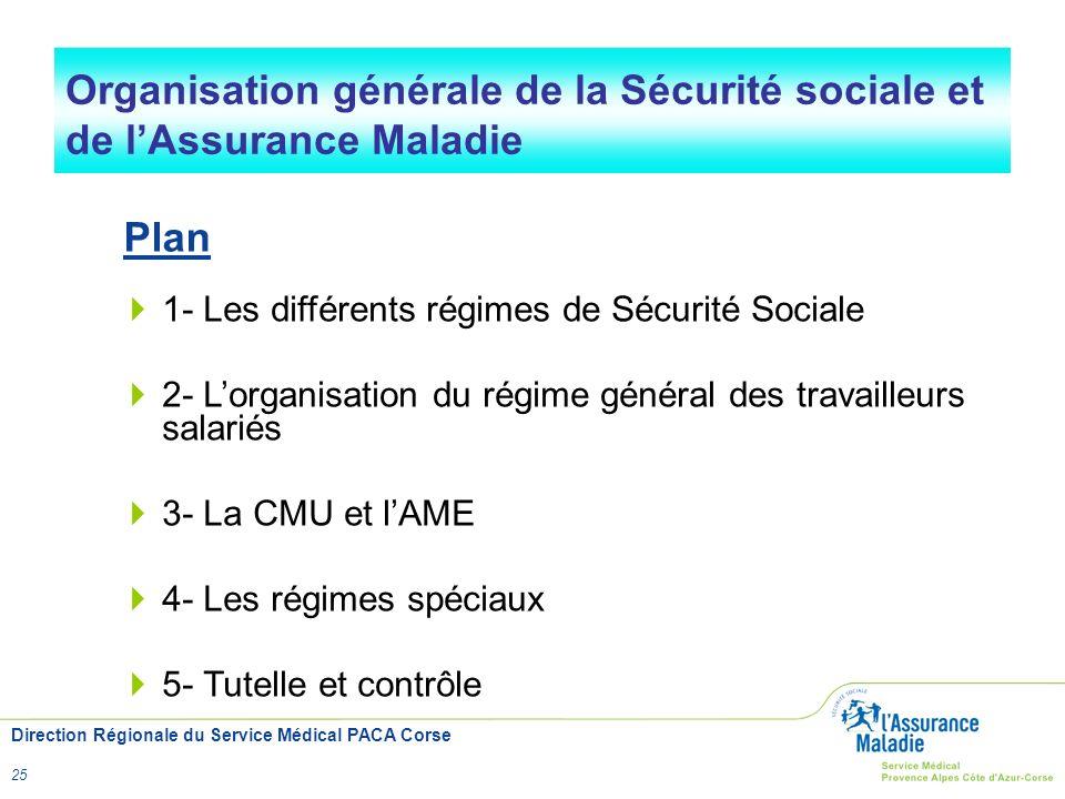 Organisation générale de la Sécurité sociale et de l'Assurance Maladie