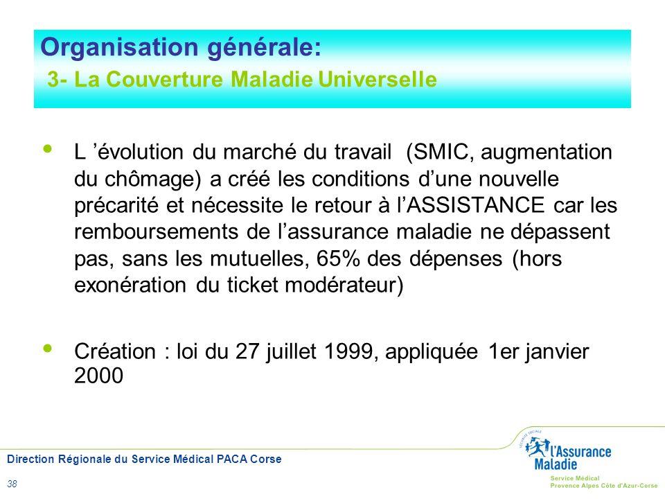 Organisation générale: 3- La Couverture Maladie Universelle
