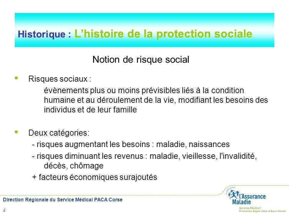 Notion de risque social
