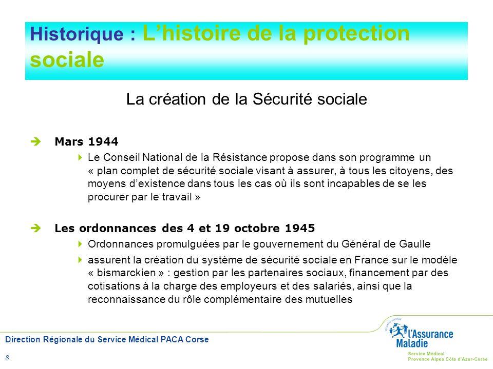Historique : L'histoire de la protection sociale
