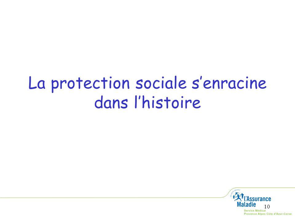 La protection sociale s'enracine dans l'histoire