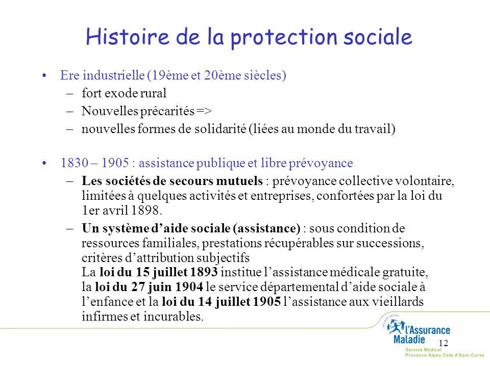 Histoire de la protection sociale