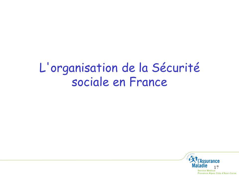 L organisation de la Sécurité sociale en France