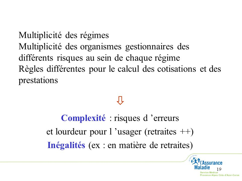 Complexité : risques d 'erreurs