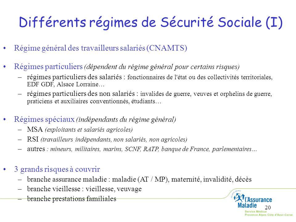 Différents régimes de Sécurité Sociale (I)