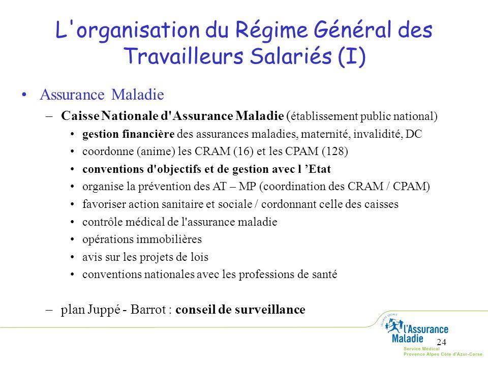 L organisation du Régime Général des Travailleurs Salariés (I)