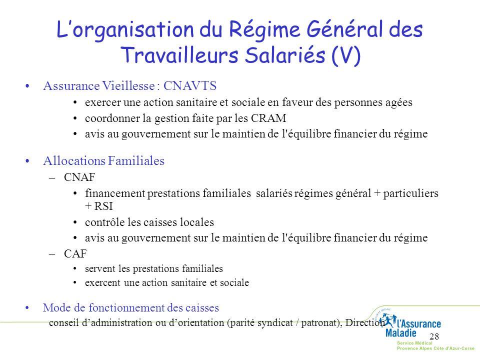 L'organisation du Régime Général des Travailleurs Salariés (V)