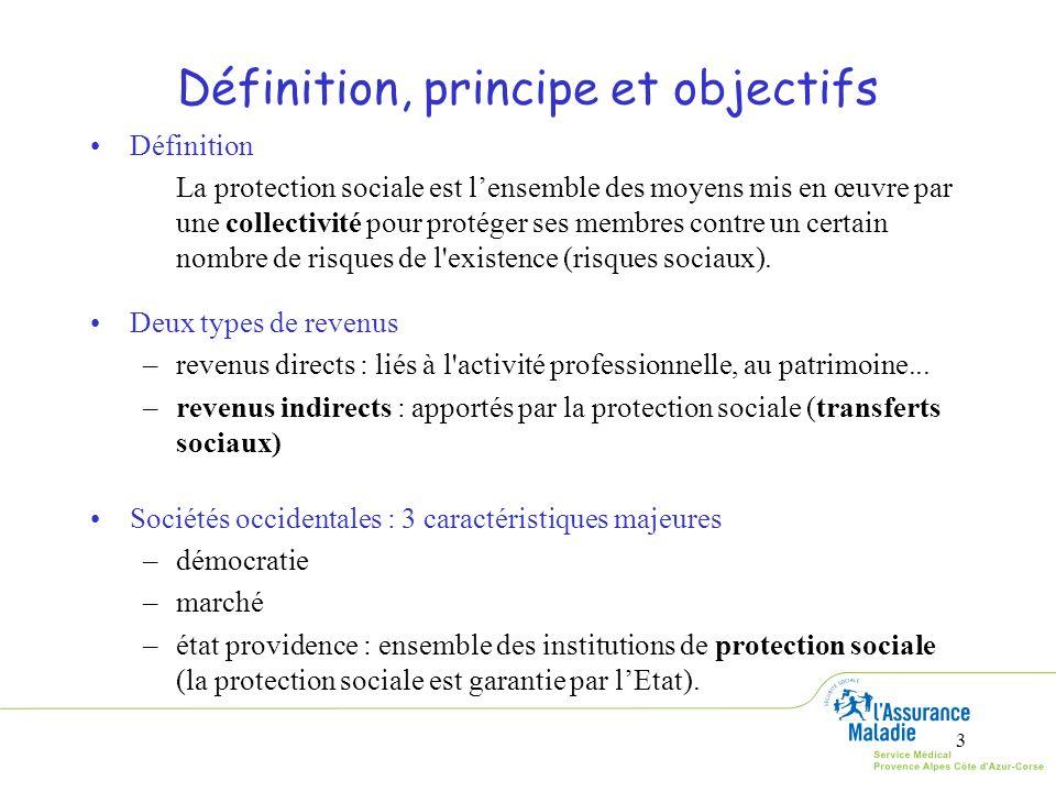Définition, principe et objectifs