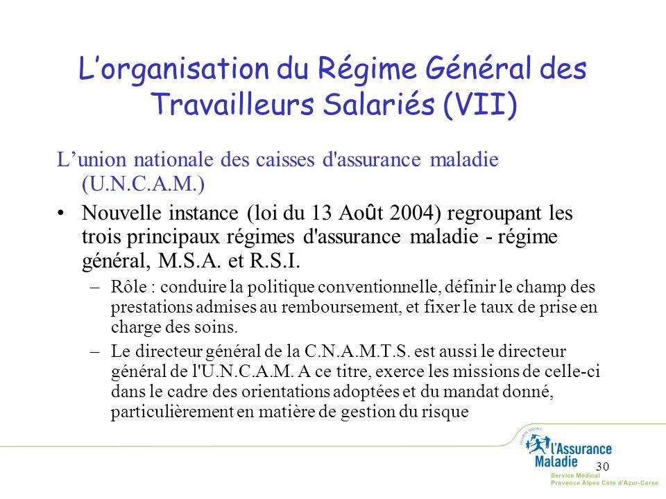 L'organisation du Régime Général des Travailleurs Salariés (VII)