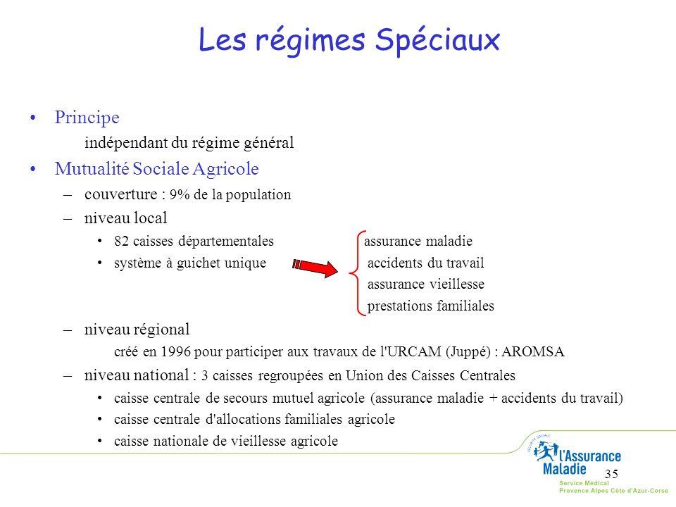 Les régimes Spéciaux Principe Mutualité Sociale Agricole