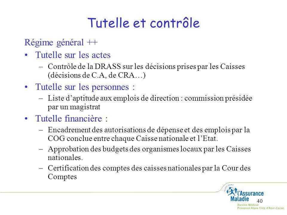 Tutelle et contrôle Régime général ++ Tutelle sur les actes