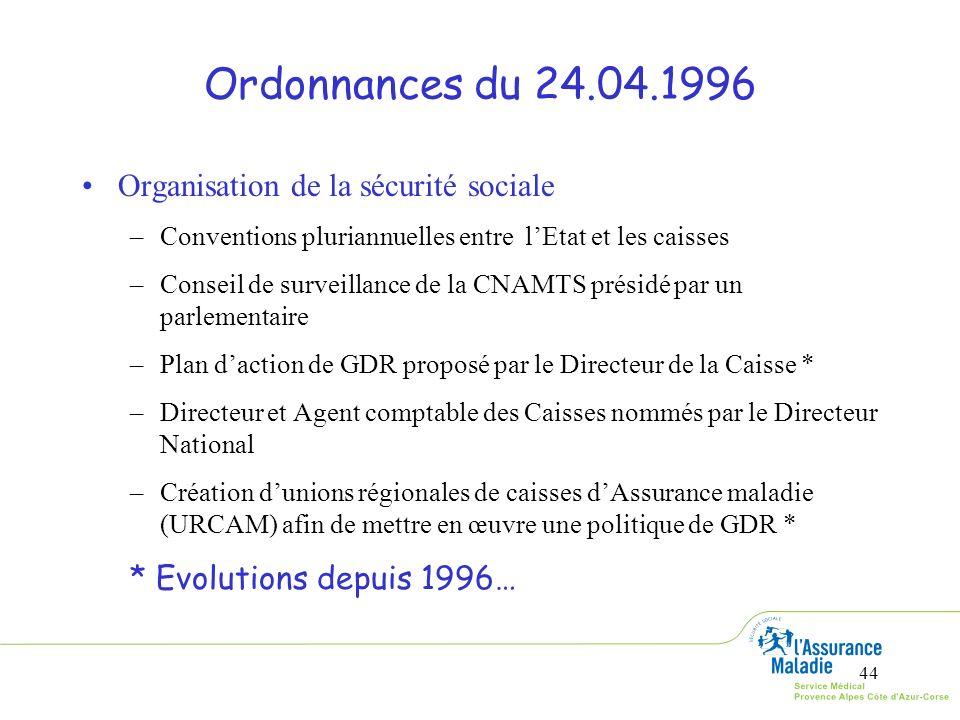 Ordonnances du 24.04.1996 Organisation de la sécurité sociale
