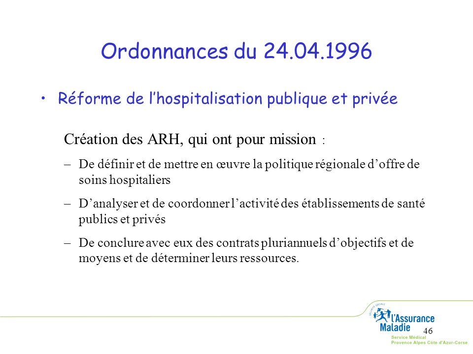 Ordonnances du 24.04.1996 Réforme de l'hospitalisation publique et privée. Création des ARH, qui ont pour mission :