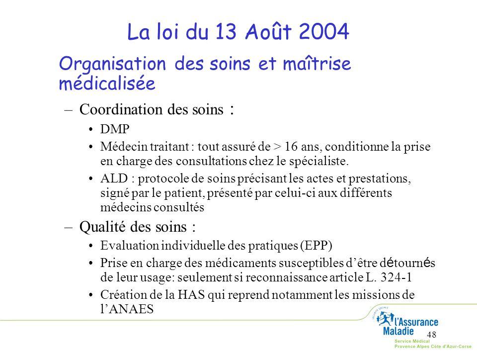 La loi du 13 Août 2004 Organisation des soins et maîtrise médicalisée
