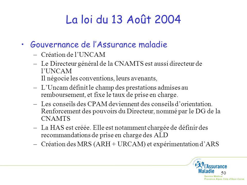 La loi du 13 Août 2004 Gouvernance de l'Assurance maladie