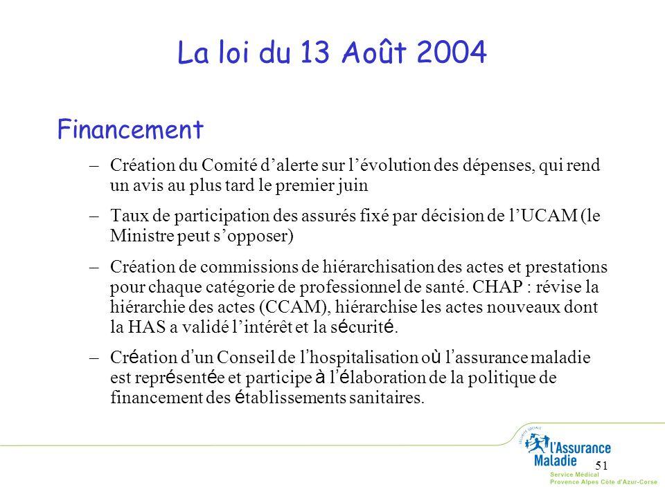 La loi du 13 Août 2004 Financement