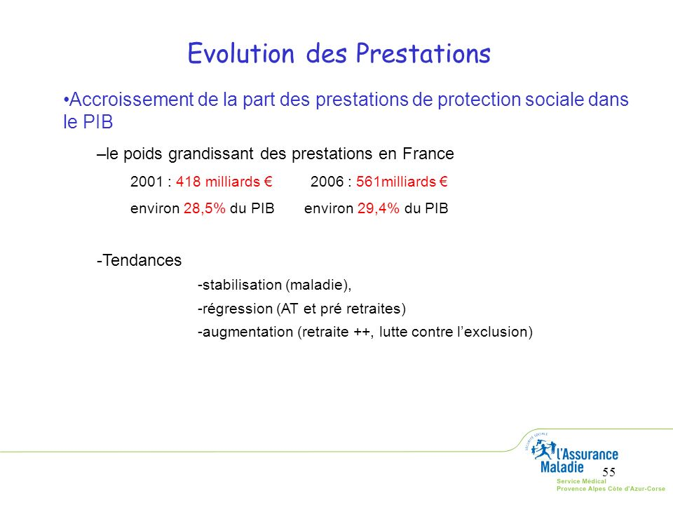 Evolution des Prestations