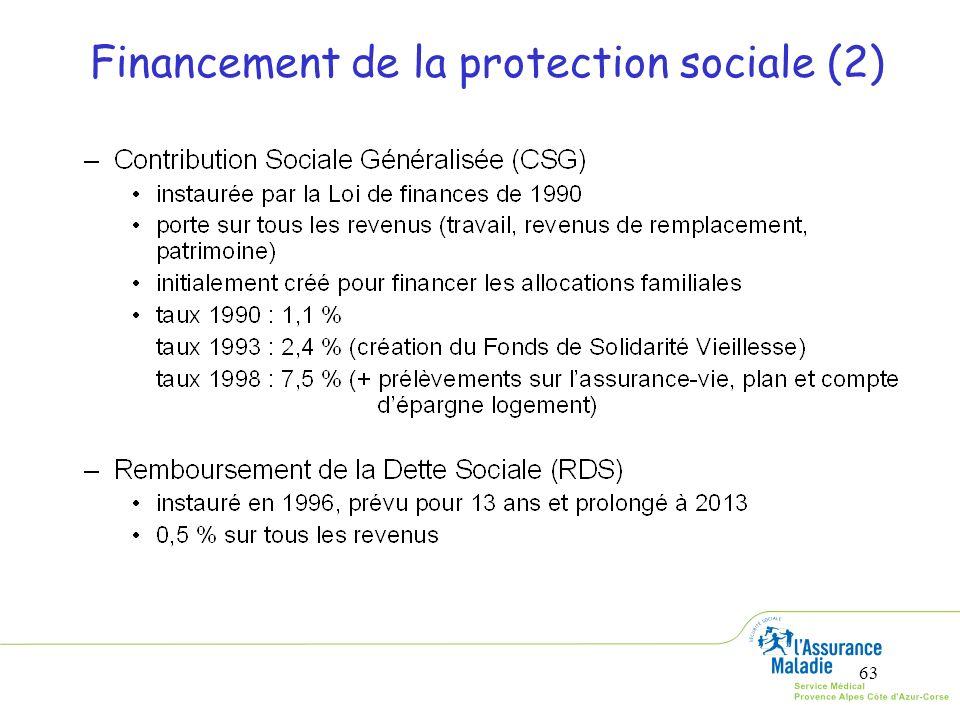 Financement de la protection sociale (2)