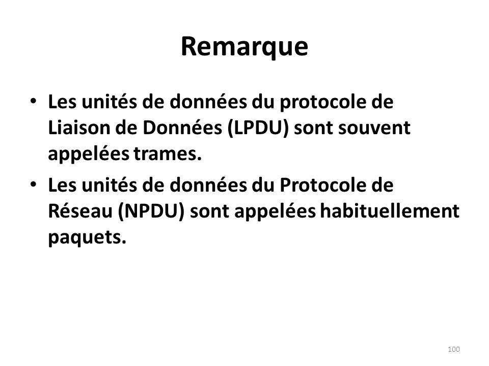 Remarque Les unités de données du protocole de Liaison de Données (LPDU) sont souvent appelées trames.