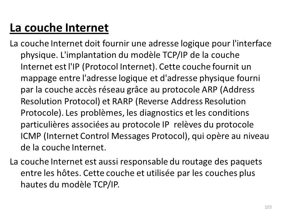 La couche Internet