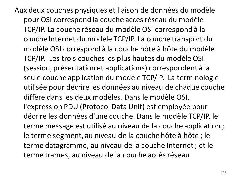 Aux deux couches physiques et liaison de données du modèle pour OSI correspond la couche accès réseau du modèle TCP/IP.