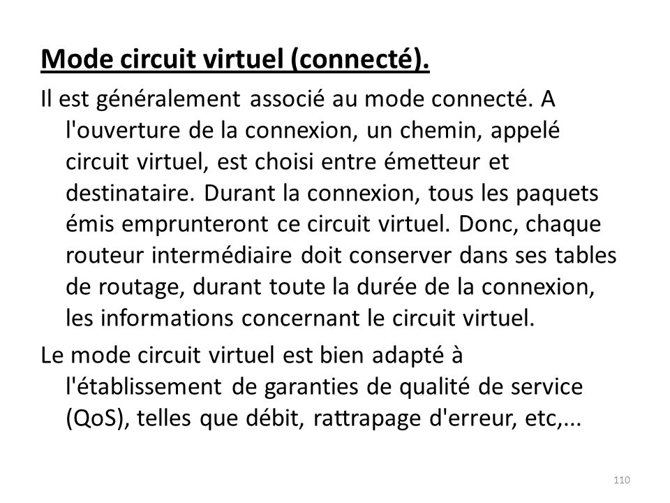 Mode circuit virtuel (connecté).