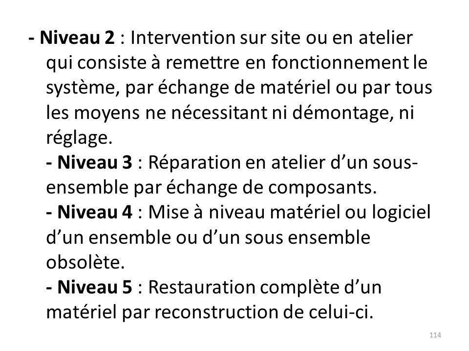 - Niveau 2 : Intervention sur site ou en atelier qui consiste à remettre en fonctionnement le système, par échange de matériel ou par tous les moyens ne nécessitant ni démontage, ni réglage.