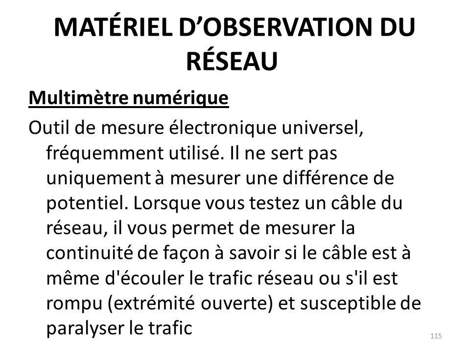 Matériel d'observation du réseau