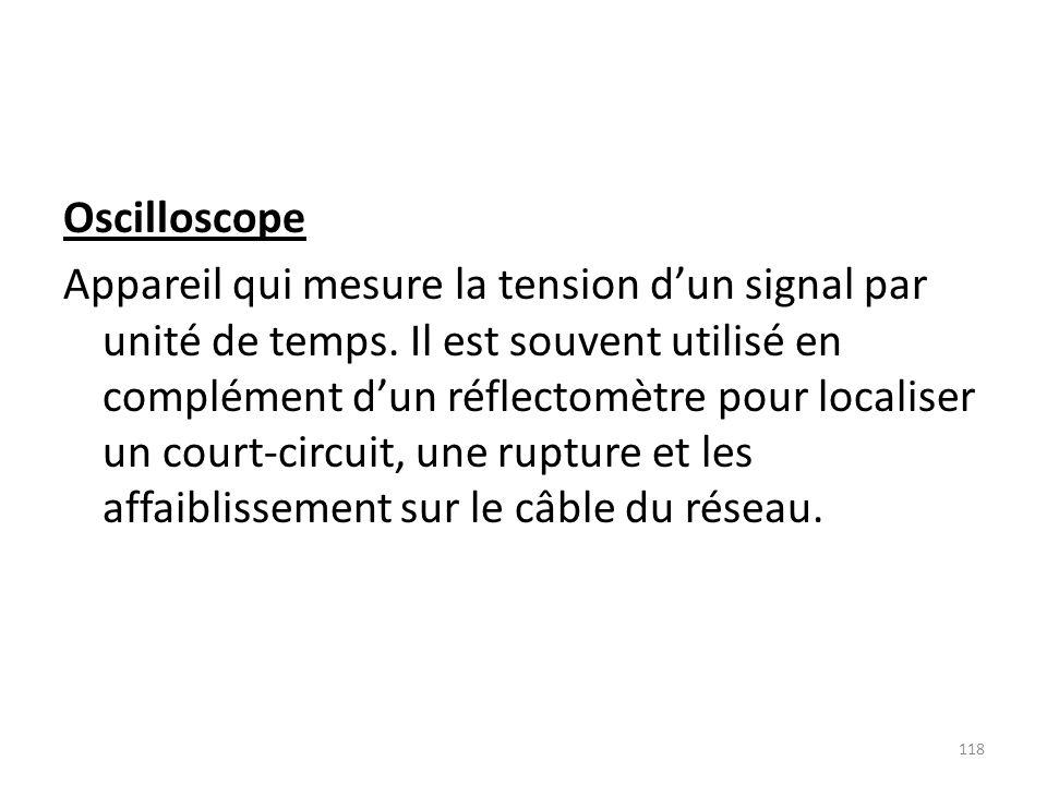 Oscilloscope Appareil qui mesure la tension d'un signal par unité de temps.