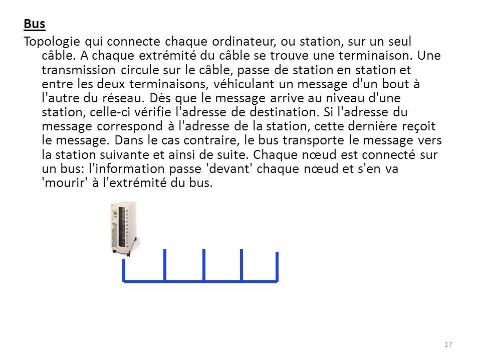 Bus Topologie qui connecte chaque ordinateur, ou station, sur un seul câble.