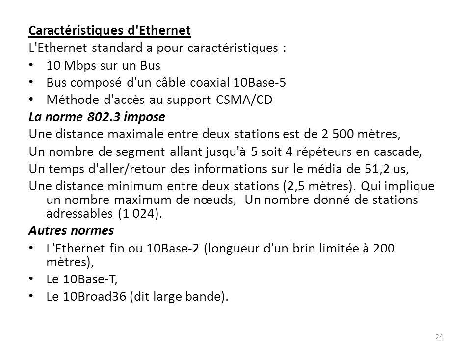 Caractéristiques d Ethernet