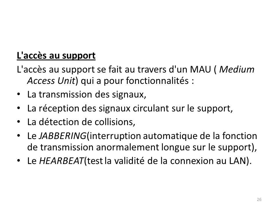 L accès au support L accès au support se fait au travers d un MAU ( Medium Access Unit) qui a pour fonctionnalités :