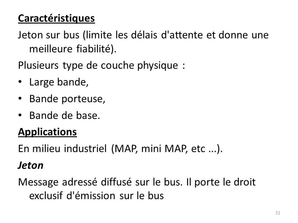 Caractéristiques Jeton sur bus (limite les délais d attente et donne une meilleure fiabilité). Plusieurs type de couche physique :