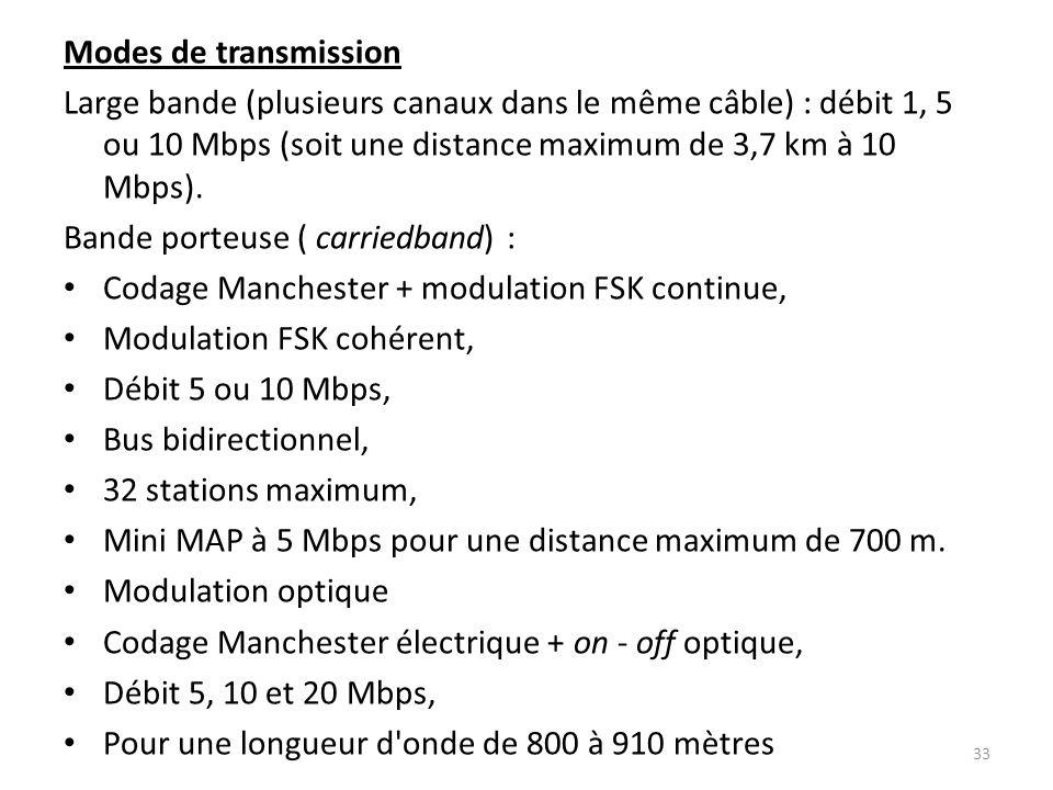 Modes de transmission Large bande (plusieurs canaux dans le même câble) : débit 1, 5 ou 10 Mbps (soit une distance maximum de 3,7 km à 10 Mbps).
