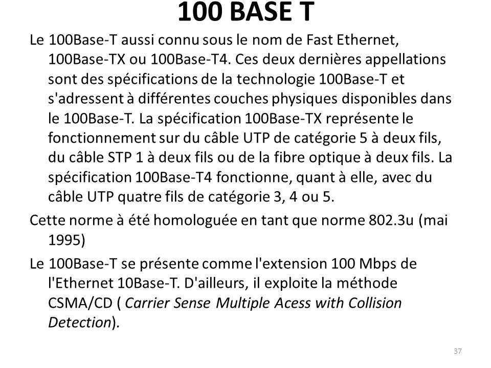 100 Base T