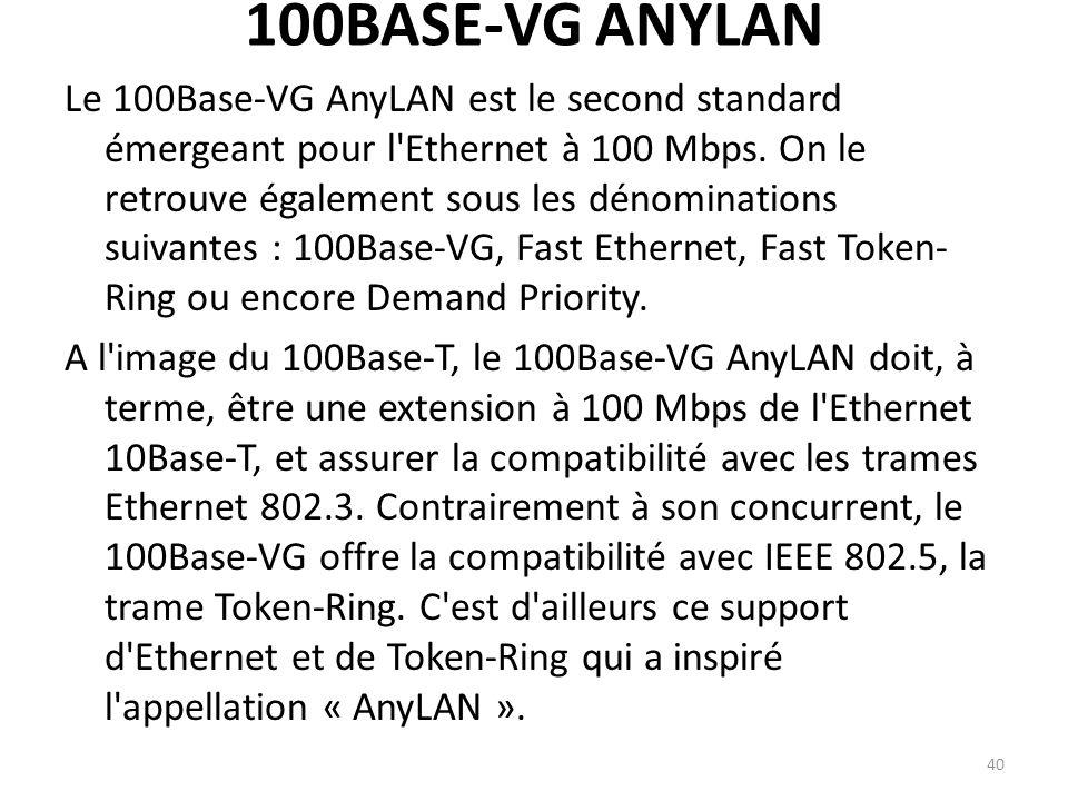 100Base-VG AnyLAN