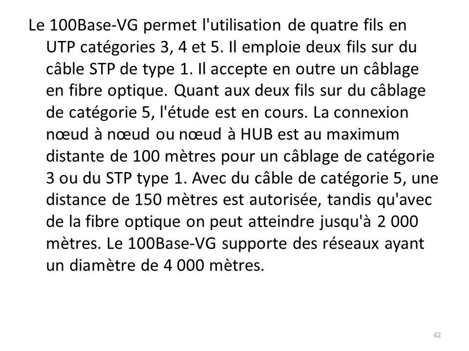 Le 100Base-VG permet l utilisation de quatre fils en UTP catégories 3, 4 et 5.