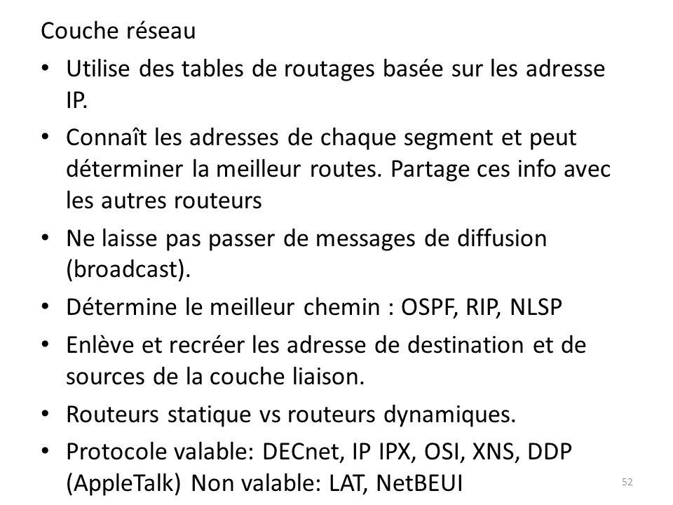 Couche réseau Utilise des tables de routages basée sur les adresse IP.