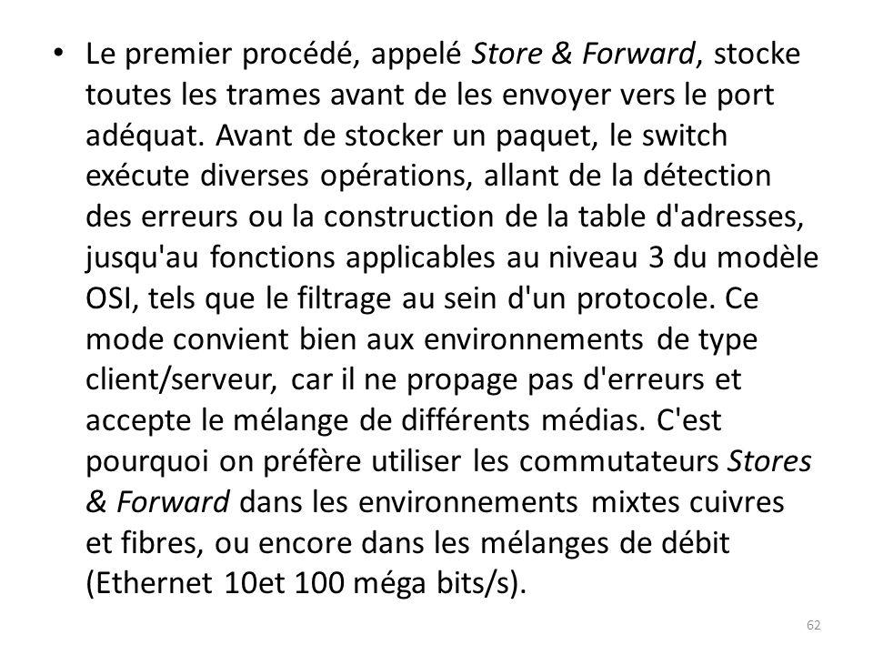 Le premier procédé, appelé Store & Forward, stocke toutes les trames avant de les envoyer vers le port adéquat.