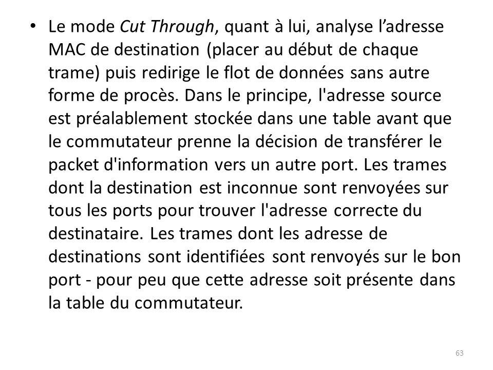 Le mode Cut Through, quant à lui, analyse l'adresse MAC de destination (placer au début de chaque trame) puis redirige le flot de données sans autre forme de procès.