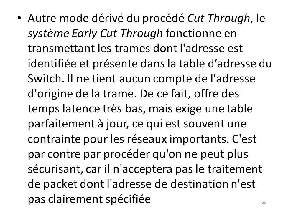 Autre mode dérivé du procédé Cut Through, le système Early Cut Through fonctionne en transmettant les trames dont l adresse est identifiée et présente dans la table d'adresse du Switch.