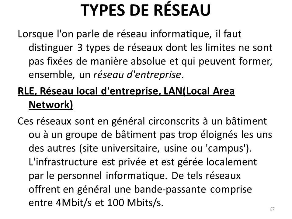 Types de réseau