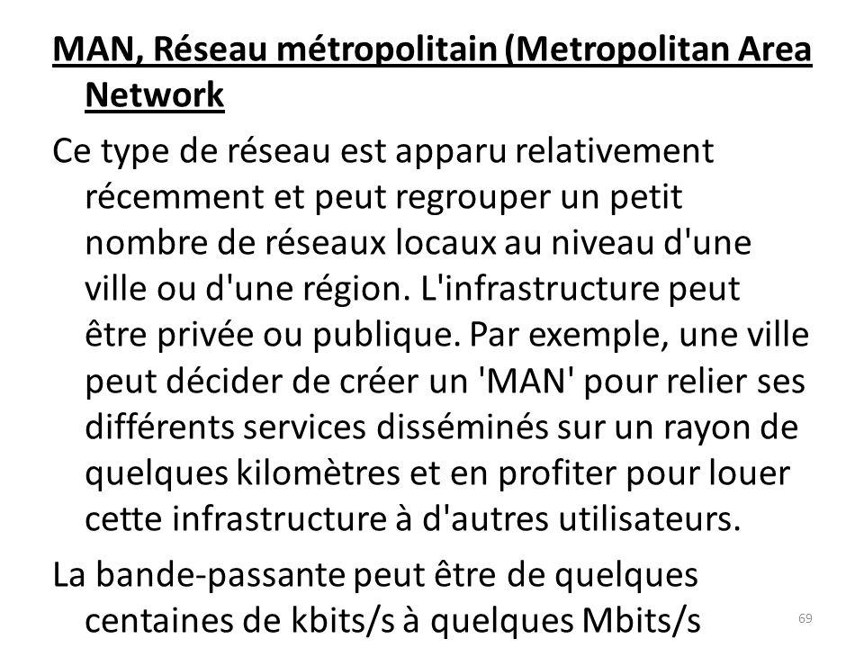 MAN, Réseau métropolitain (Metropolitan Area Network Ce type de réseau est apparu relativement récemment et peut regrouper un petit nombre de réseaux locaux au niveau d une ville ou d une région.